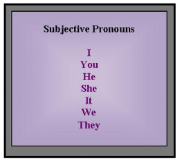 List of Subjective Pronouns