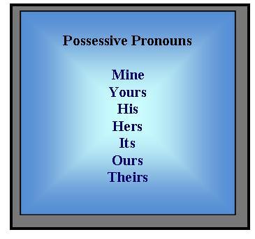 List of Possessive Pronouns