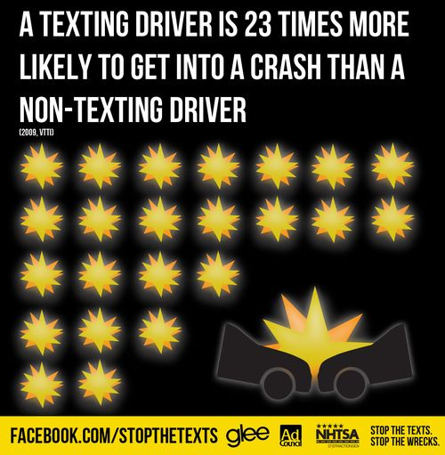 Texting and driving is more dangerous than drunk driving. Be aware and help us all be safer.