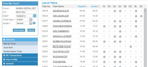 The Indian train system can be confusing at first