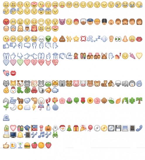 Facebook Emoticons Hack