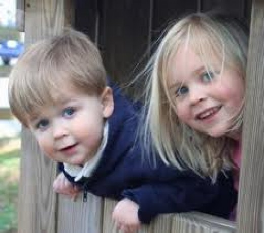 the relation of birth order in childrens personality development Overall, the association between birth order and personality was statistically   but in terms of personality traits and how you rate them, a 02 correlation  this  study also examined a subset of children living within families and.