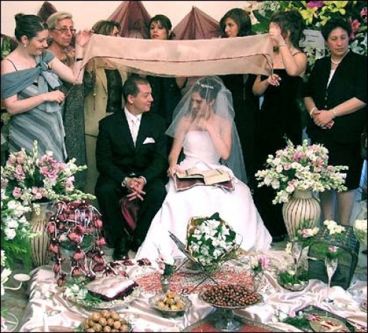 irish dating and marriage customs Incorporating cultural wedding traditions and customs to a wedding is not only a fantastic way to share something personal with the guests irish wedding traditions.