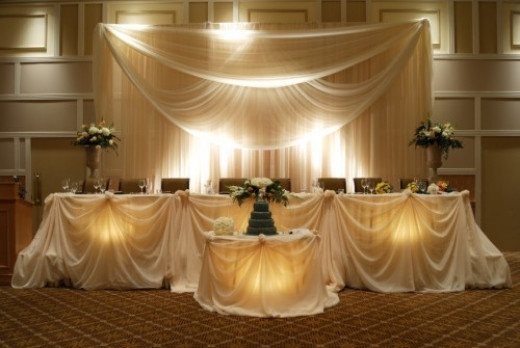Wedding Planning: Designing Reception Room Layout