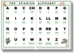 Spanish Alphabet Pronunciation http://rocket-spanish.hubpages.com/hub ...