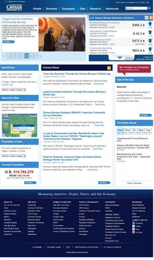 2013 US Census Bureau Website Homepage