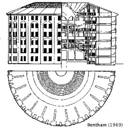 The Internet Bentham's Panopticon on Steroids