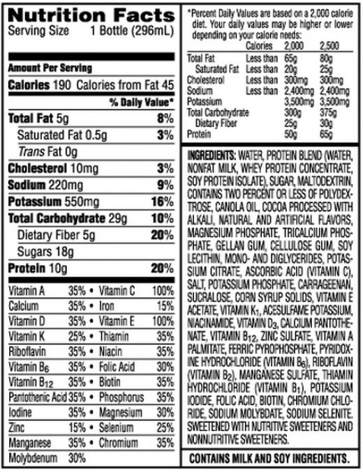 Do you think this nutrition information is paired with a healthy or unhealthy food? Analyze the nutrient content from the nutrition facts panel and the ingredients in the list of ingredients to make a decision, and answer in the poll!