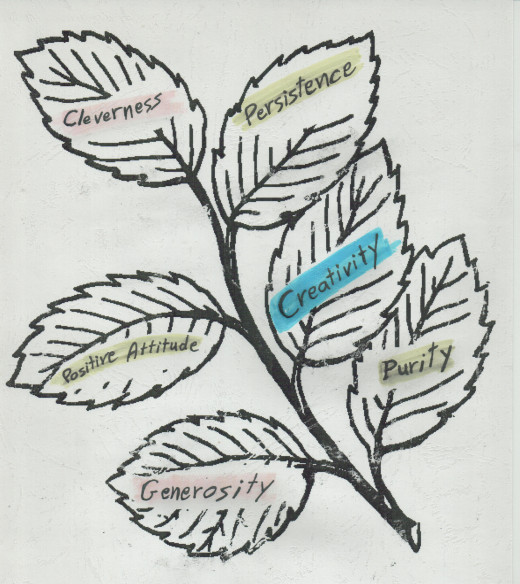 After I wrote the values inside the leaves.