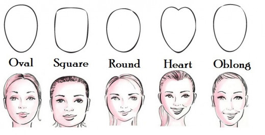 Celebrities with oval face shapes: Megan Fox, Eva Mendes, Jessica Alba