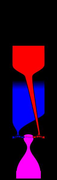 Typical Bi-propellant Rocket