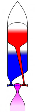 Typical Bi-propellant Rocket