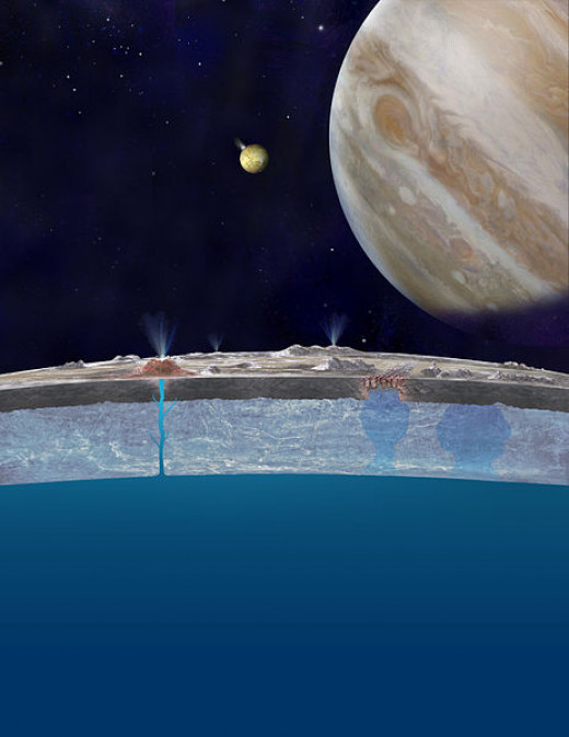 We are starting to understand natural cycles that occur on Europa