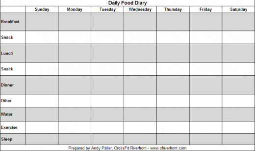 Food Diary for Celiac Disease Diet Read Fiction NonFiction – Food Diary Template Free