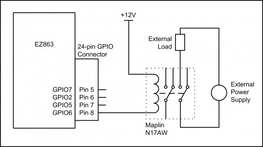 Figure 1.1: GPIO Output Example Using a Relay