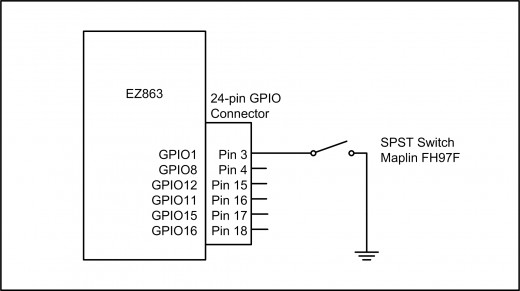 Figure 1.5: GPIO Input Example Using a Switch