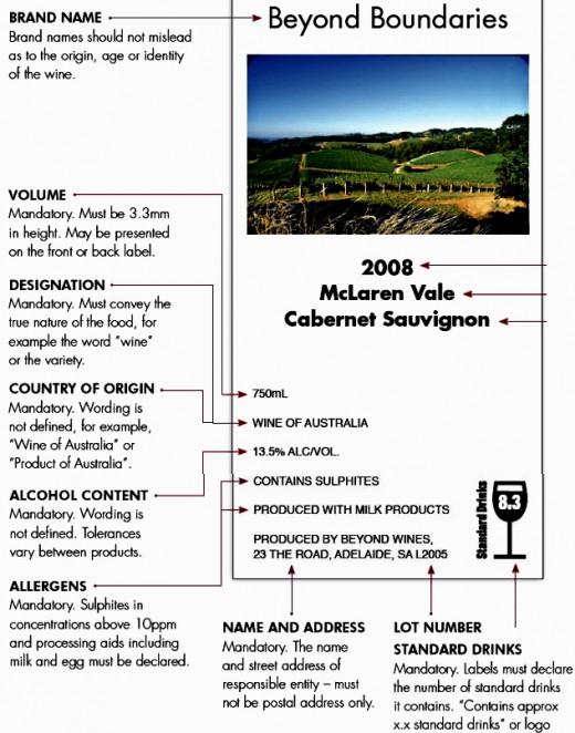 Minimal Label details for Australian Wine