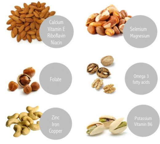 The benefits of nuts