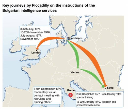 Key journeys as instructed by the Bulgarian Intelligence Services