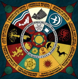 The nine major Houses are Stark, Arryn, Targaryen, Baratheon, Martell, Tyrell, Lannister, Greyjoy, and Tully.