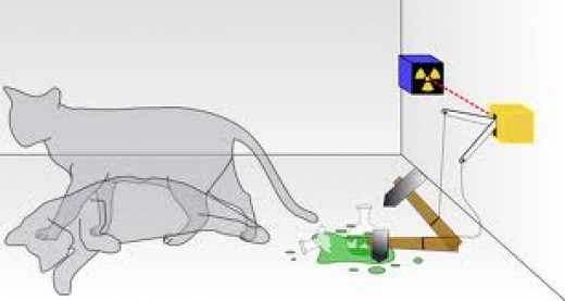 This image shows The Cat Box Thought Experiment. This show that the life of the cat i.e. whether it will die or live after one hour, is dictated by the quantum theory. This was the foundation of Quantum Entanglement.