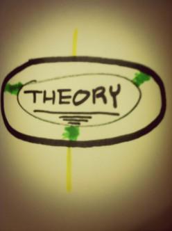 A Human-Universe Relationship Theory