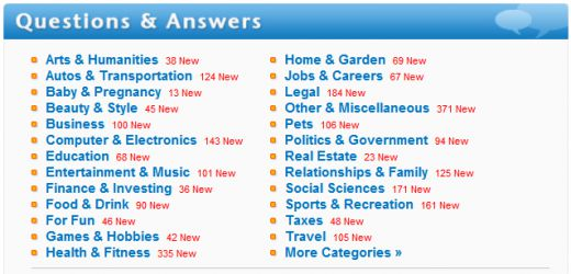 Some of the many categories on WebAnswers.