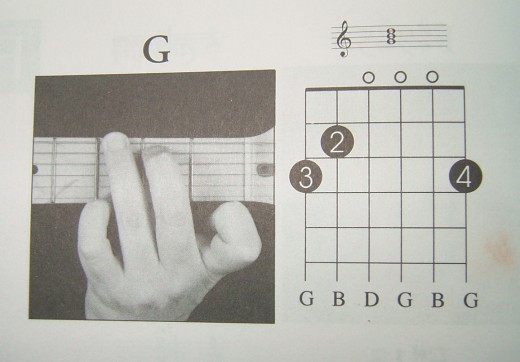 Guitar Play More Than 50 Rock Hits With 3 Easy Chords Hubpages