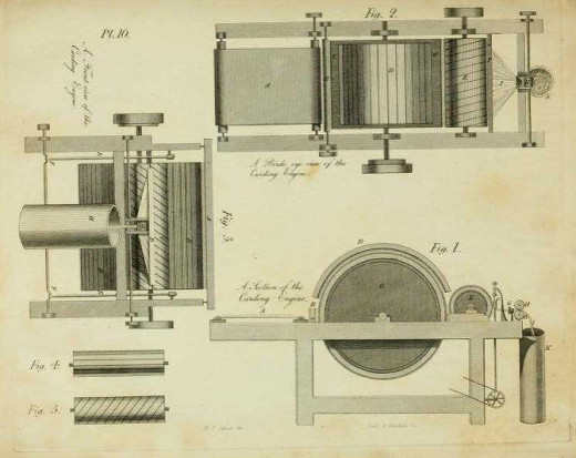 One of the earliest technological innovations was the wool carding machine. This separated the wool fibers so that they could then be spun into usable material for knitting.