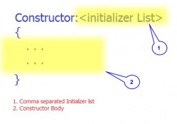 C++ Constructor Initializer List - Explained with Example