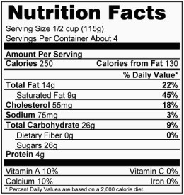 The conventional Nutrition Facts labels used in the US
