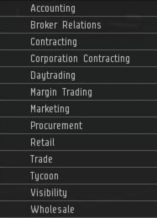 The skills needed to trade in EVE Online.