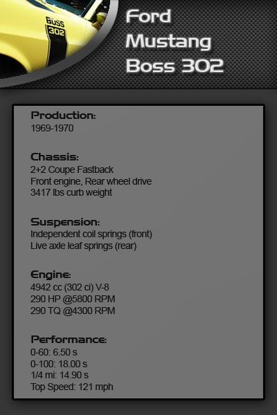Ford Mustang Boss 302 spec sheet