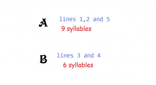 A = 8 or 9 syllables B = 5 or 6 syllables