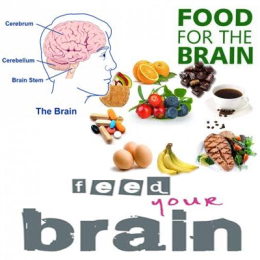 Boost Brainpower - eat the right foods.