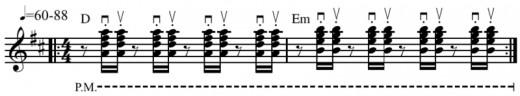 Guitar Rhytm
