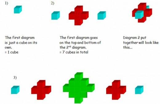 Gcse maths coursework borders