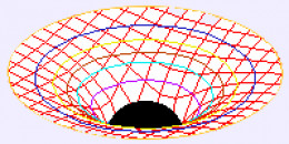 The gravity well is in the ether, the space-time fabric of the cosmos.