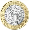French Euro coin design