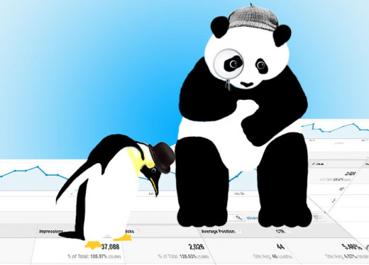 Google's penguin and panda are investigating analytics throughout the web, here's how to meet the analytical requirements to keep your e-business at the top of the search results
