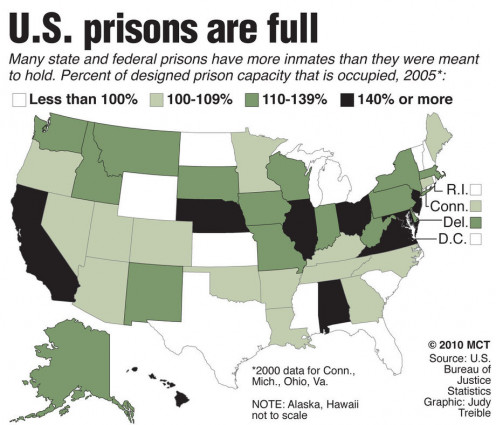 How crowded our prisons are by state. This page also has a very good article about prison overpopulation, which is a very real issue.