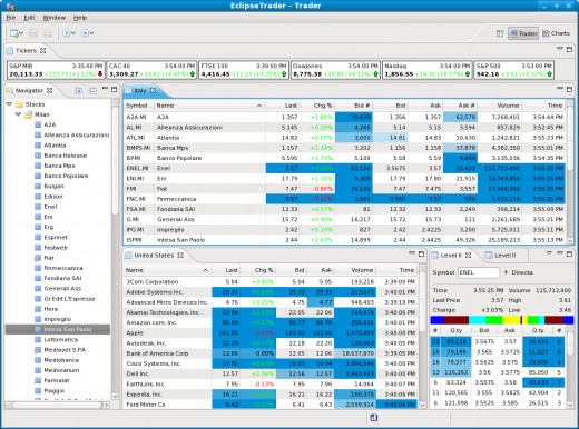 Interface of the EclipseTrader software