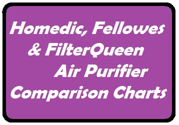 Homedic, Fellowes, and FilterQueen Air Purifiers Comparison Charts