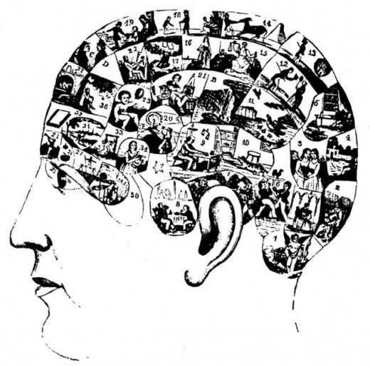 Music Effect on Brain