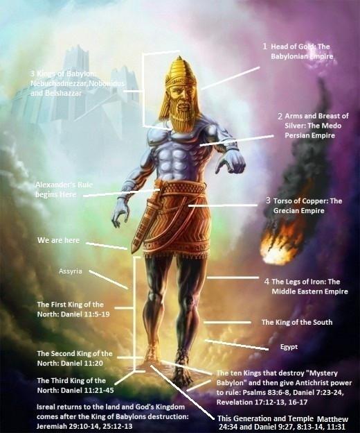 Armour Of God - 3rd Stone - Armour Of God - 3rd Stone