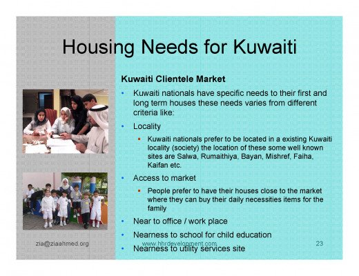 Kuwait Real estate market Housing Needs