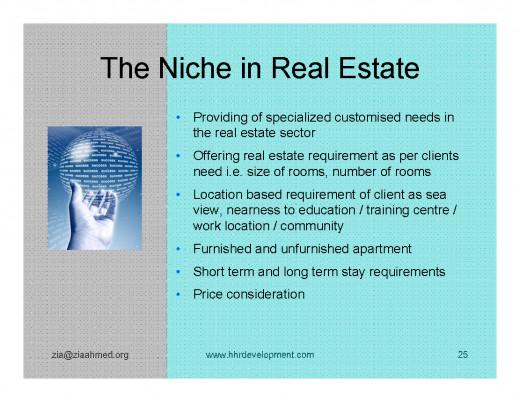 Kuwait Real estate market Niche Market Opportunity