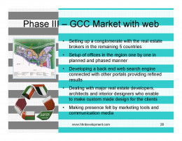GCC Real Estate Market