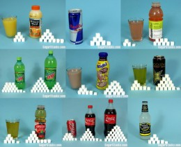 Sugary drinks kill thousands yearly