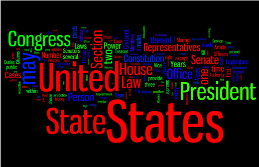 A wordle of the United State Constitution